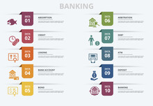 Infographic Banking Template. ...