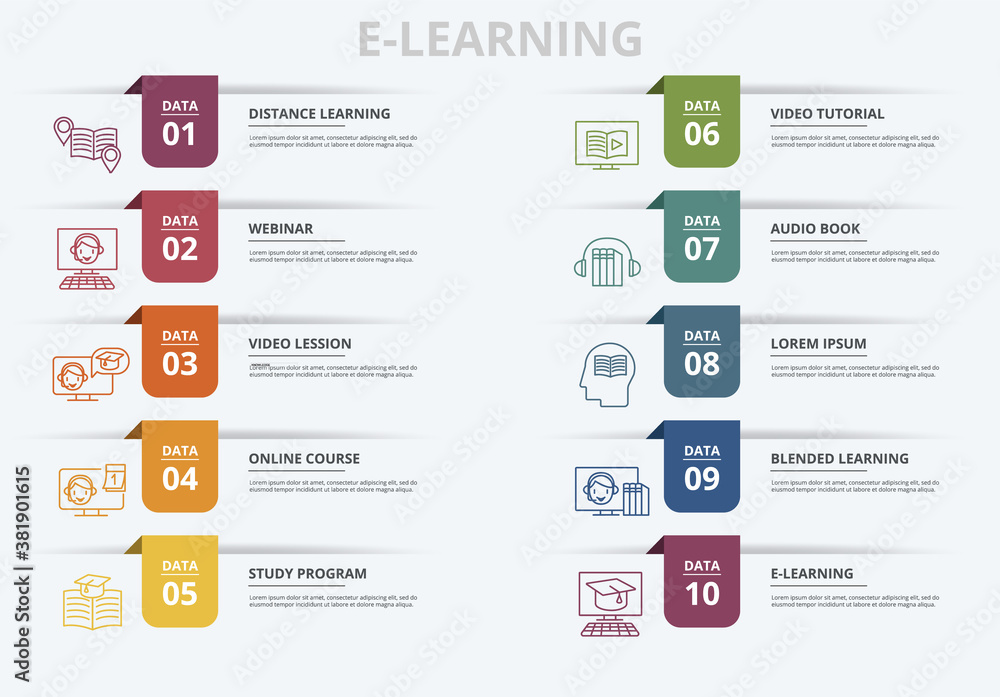 Fototapeta Infographic E-Learning template. Icons in different colors. Include Distance Learning, E-Learning, Blended Learning, Knowledge and others.