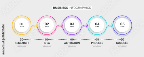 Fototapeta Neon abstract 3D thin line infographic template with 5 steps. Modern business concept infographics with options for brochure, diagram, workflow, timeline. Vector EPS 10 obraz