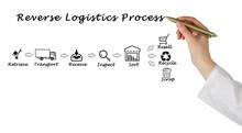 Woman Presenting Reverse Logistics Process.