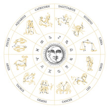 Drawn Zodiac Symbols. Vector Circle Of Horoscope.
