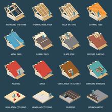 Roofer Isometric Set