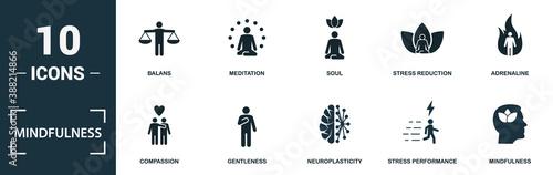 Mindfulness icon set Canvas Print