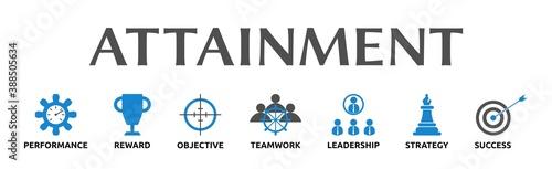 Foto Banner zum Thema: Attainment mit Symbolen