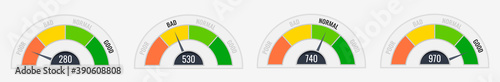 Fotografiet Four different credit score indicators with color levels from poor to good on white background