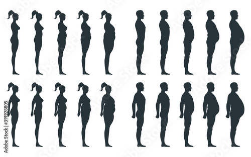 Papel de parede Black view side body silhouette, fat extra weight female, male anatomy human character, people dummy isolated on white, flat vector illustration