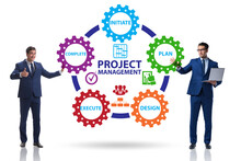 Project Management Concept In Stages With Businessman