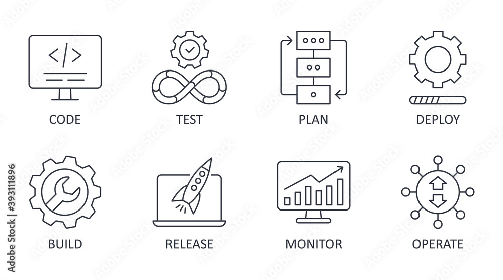 Fototapeta Vector DevOps icons. Editable stroke. Software development and IT operations set symbols. Test release monitor operate deploy plan code build