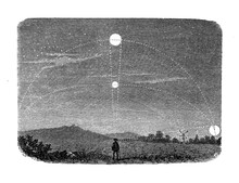 Tracking Moon Movements From The Rise In One Part Of The Sky To The Set In Another Part. The Size Of The Moon Changes As It Moves Towards And Away From The Observer On Earth.