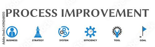 Fototapety, obrazy: Process Improvement. Banner mit Icons und Schlagwörtern. Business, Strategy, System, Efficiency, Tool, Goal. Isoliert freigestellt vor weißem Hintergrund.
