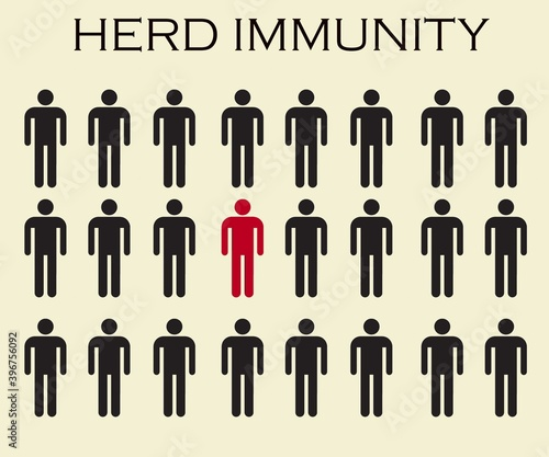 Fotografia Group of people with Herd immunity