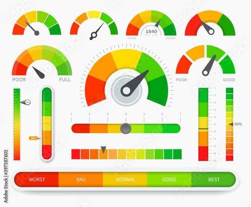 Fotografia Credit score indicators