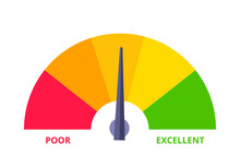 Credit Score Gauge Speedometer Indicator With Color Levels. Measurement From Poor To Excellent Rating For Credit Or Mortgage Loans Flat Style Design Vector Illustration.
