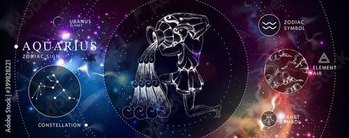 Fotografija Modern magic witchcraft card with astrology Aquarius zodiac sign