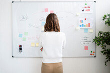 Businesswoman Planning While Standing Against Whiteboard At Office