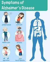 Symptoms Of Alzheimer's Disease Infographic
