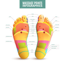 Feet Massage Points Infographics