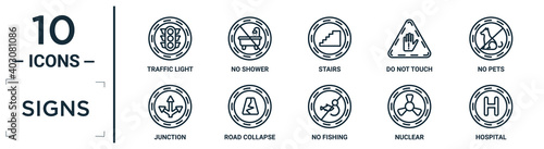Canvas signs linear icon set