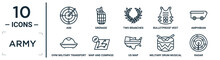 Army Linear Icon Set. Includes Thin Line Aim, Two Branches, Amphibian, Map And Compass, Military Drum Musical Instrument, Radar, Ovni Military Transport Icons For Report, Presentation, Diagram, Web