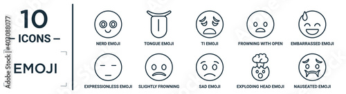 Obraz na plátně emoji linear icon set