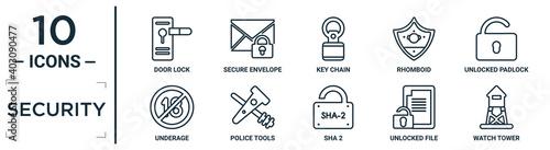 security linear icon set Fototapeta