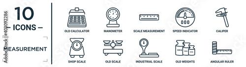 Fotografie, Obraz measurement linear icon set