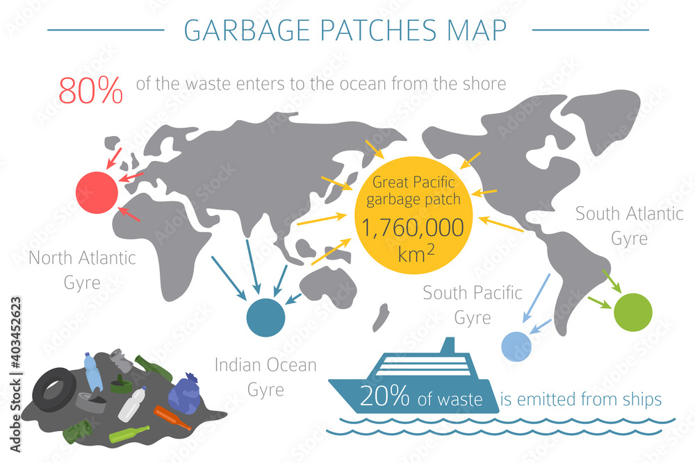 Fototapeta Global environmental problems. Ocean pollution infographic