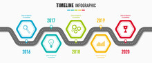 Project Timeline Infographics, 5 Years Recap, Timeframe, Milestones And Achievements