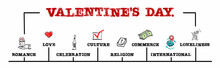 Valentine's Day. Romance, Celibration, Comerce And Loneliness Concept. Chart With Keywords And Icons