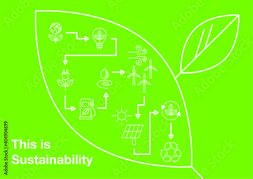 Fototapety, obrazy: This is Sustainability Infographic