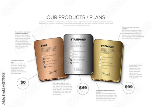 Fototapeta Product cards features schema template - gold, silver, bronze membership obraz