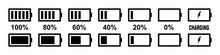 Set Of Battery Charge Level Indicator. Battery Icons With Charge Level. Alkaline Battery Capacity Charge. Vector Illustration.