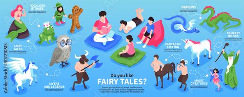 Fototapeta Fairy Tales Story Infographics