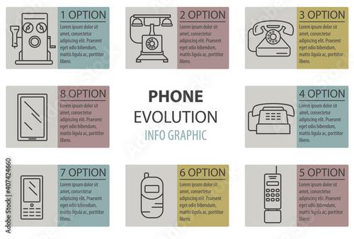 Phone history. Evolution. Thin line design vector infographic Fototapeta