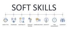Vector Banner Infographics Soft Skills. Editable Icon Outline. Interpersonal Attributes Workplace. Communication Teamwork Problem Solving Adaptability Creativity Leadership Work Ethic Time Management