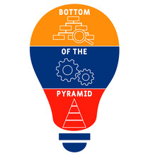 BOP - Bottom Of The Pyramid  Acronym. Business Concept Background.  Vector Illustration Concept With Keywords And Icons. Lettering Illustration With Icons For Web Banner, Flyer, Landing Page