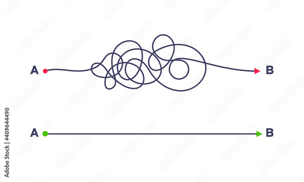Fototapeta Complex and easy simple way from point A to B vector illustration. Chaos simplifying, problem solving and business solution searching challenge concept. Hand drawn doodle scribble chaos path lines.