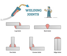 Welding Joints Examples As Educational Metal Connection Types Outline Concept