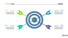 Four Arrows Hitting Target Process Chart Template