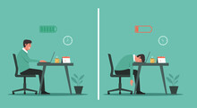 Professional Burnout Syndrome Concept. Tired Or Exhausted Man With Full And Low Energy Battery Sitting At The Office And Working On Laptop Computer In Workplace, Vector Flat Illustration