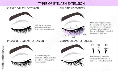 Fototapeta Eyelash Extension Guide