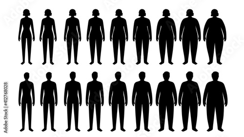 Obraz Body mass index - fototapety do salonu