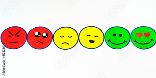 Photo And how do you feel today? on a scale where you have multiple emotions, choose how you feel today