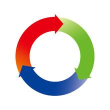 インフォグラフィックス|3分割の円と矢印のチャート図PDCAビジネスプロセス経営