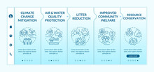 Biodegradable Waste Reduction Benefits Onboarding Vector Template. Climate Change Mitigation. Litter Reducing. Responsive Mobile Website With Icons. Webpage Walkthrough Step Screens. RGB Color Concept
