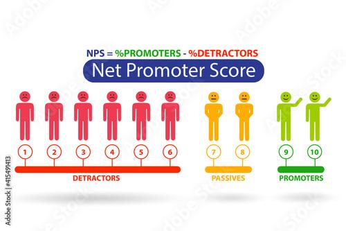 Fotografia Net Promoter Score NPS concept