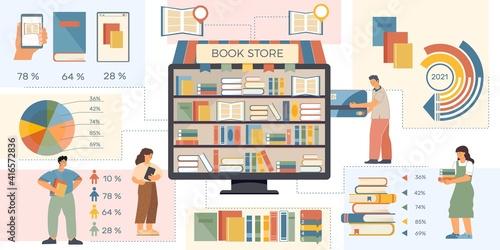 Obraz na plátně Flat Book Infographic