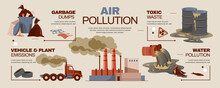 Air Pollution Infographics