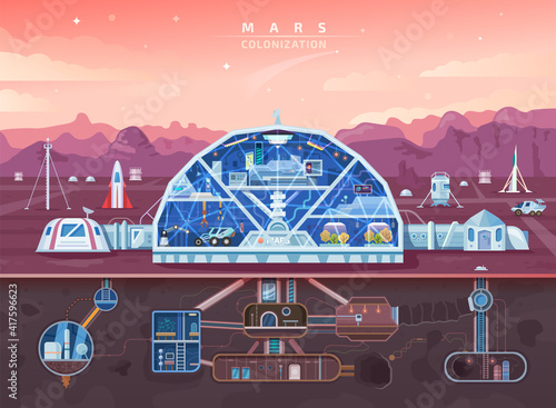 Fotografie, Obraz Mars colonization, space planet colony background, vector future life