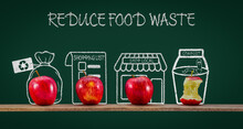Reduce Food Waste Text, Ways To Reduced Food Waste Using Four Apples, Sustainable Living And Zero Waste